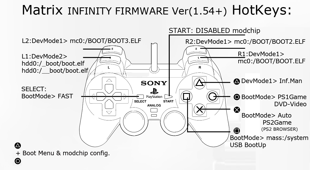 ver_2018=JoyPAD_PS2_MATRIX_HOTKEYS